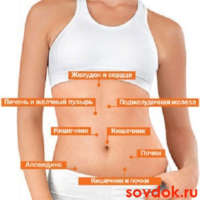 правильное питание при беге для похудения меню