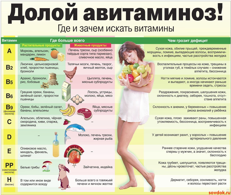 skolko-spermatozoidi-derzhatsya-v-organizme