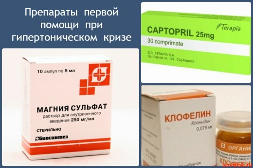 препараты первой помощи при гипертоническом кризе