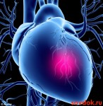 повреждение сердца