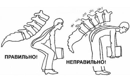 Правильный подъём тяжестей