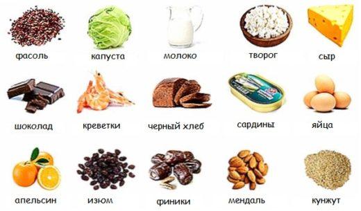 Продукты, полезные для сращения кости