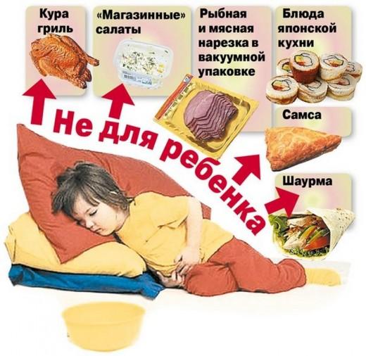 Профилактика сальмонеллёза у детей