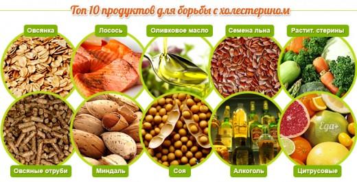 Рекомендованные продукты при повышенном холестерине