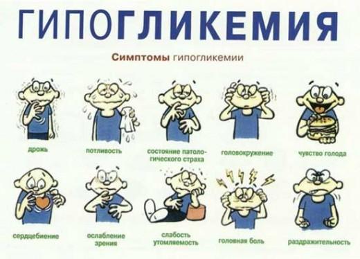 Шкала симптомов при гипогликемии