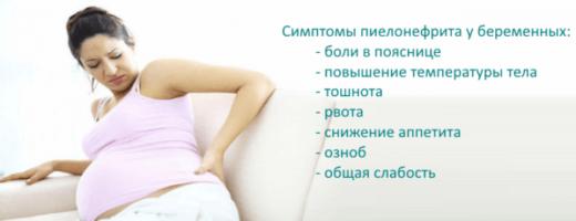 Симптомы пиелонефрита при беременности