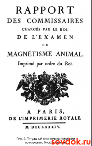 титульный лист отчёта о магнетизме