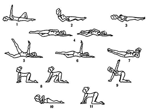 упражнения при дискинезии кишечника